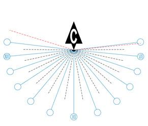 Расчёт инсоляции в Revit с помощью универсального инсографика