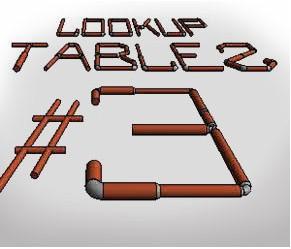 Revit Lookup Tables #3. Форматы данных. Получение текстовых параметров