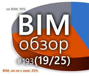 BIMобзор #193 (25) - Статистика